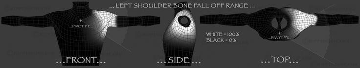 #HippyDrome.com Shoulders Front Back FallOff