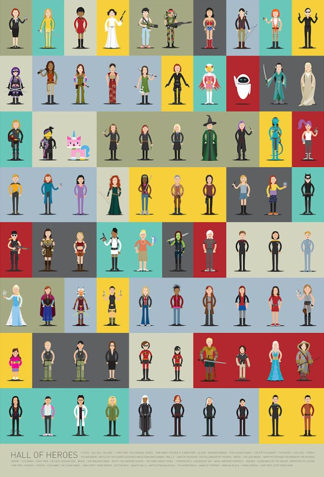 Can you recognize all the famous movie heroines in this neat poster?