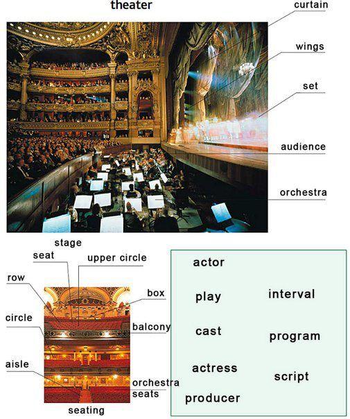 Színház #theatre, #learn english