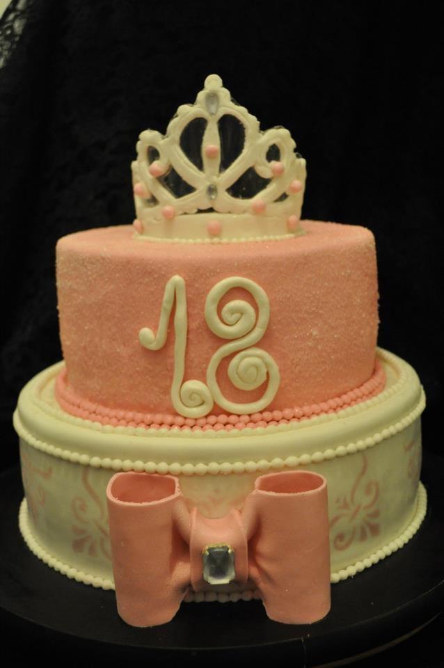 Best Th Birthday Cakes