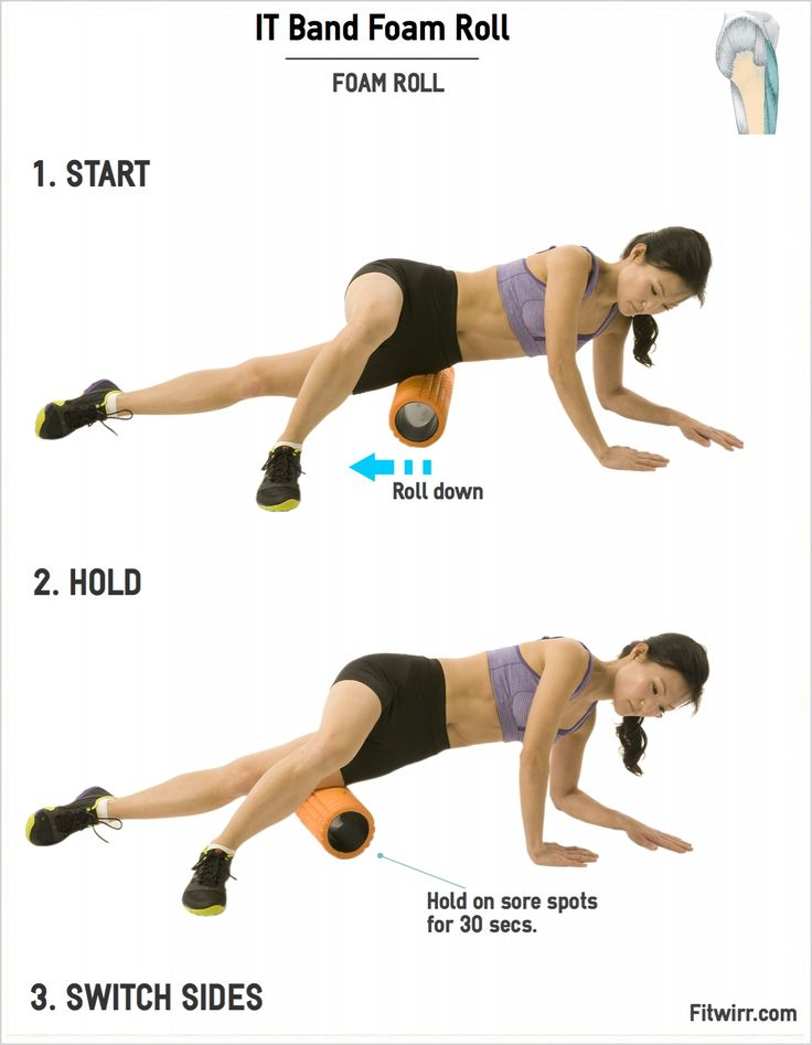 How to Foam Roll and Treat Your Iliotibial Band Syndrome ...