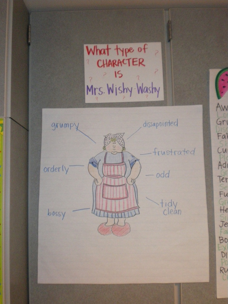 Mrs. Wishy Washy Character Web
