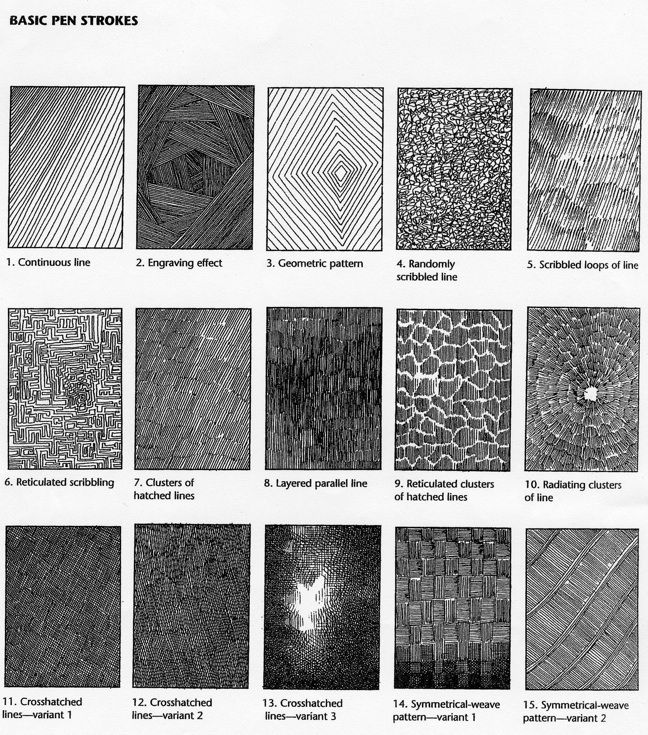 types of mark that can be used for simulated texture