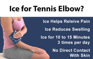 Although Tennis Elbow may heal on its own when you give it ample time to rest, when left untreated the tears on the extensor muscle can lead to severe inflammation and chronic pain, which would make it painful to lift even the lightest things. http://disuppo.weebly.com/25252208552133823458/tennis-elbow-golfers-elbow-and-weight-lifters-elbow-pain