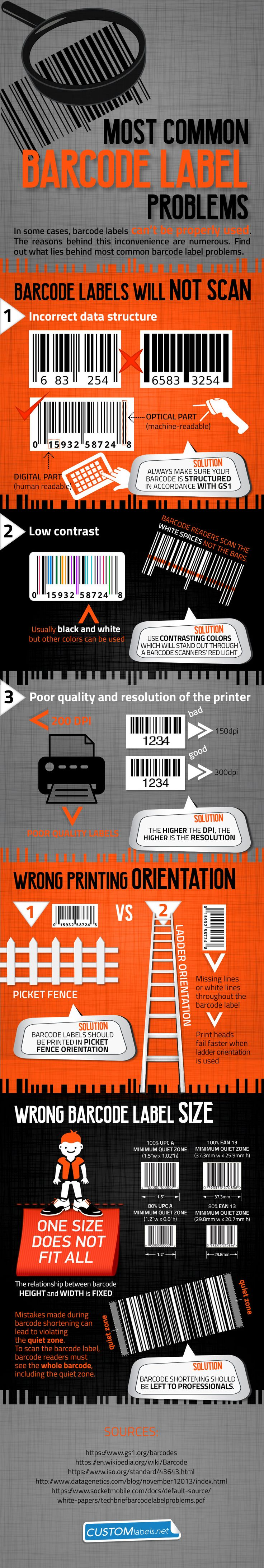 Barcode Label Problems