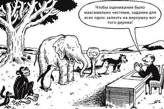 ПОЛЕЗНЫЕ СОВЕТЫ   И  НЕ ТОЛЬКО...: Вся суть системы образования в одной картинке.