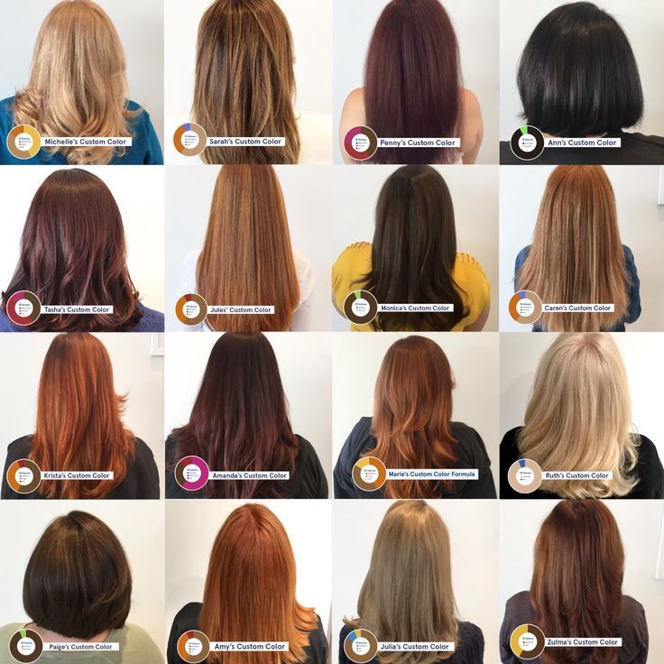 Clairol Professional Hair Color Chart er så kjent, men
