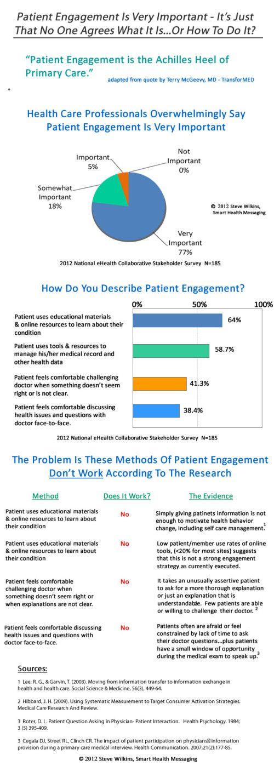 Best Patient Preservation Satisfaction Protection  Constant