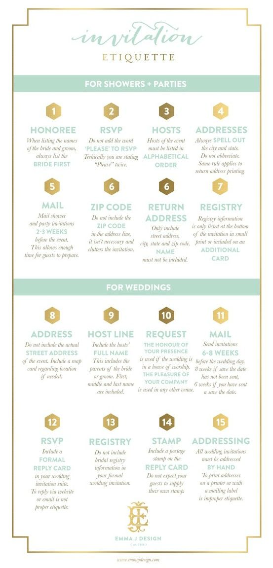 A. Liz Adventures: The Written Word - Great insight on lettering and wedding etiquette, as well as adorable return labels/monogram
