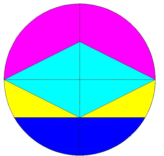 Tangran Círculo