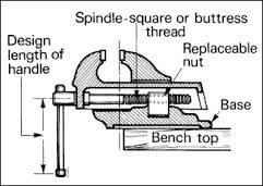 image result for bench vice diagram bench vice in 2019 benchimage result for bench vice diagram bench vice in 2019 bench, line diagram, tools