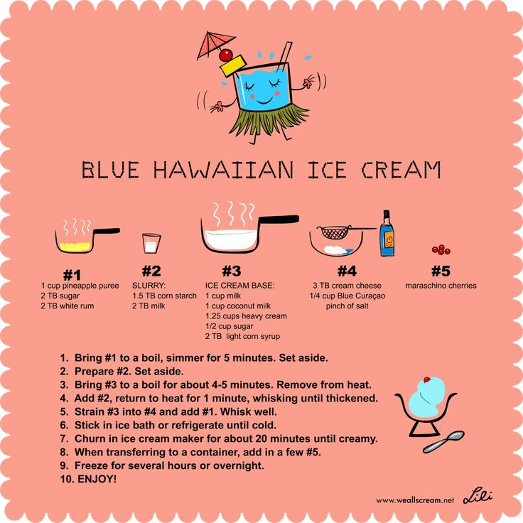 dessert girl: The Mixing Bowl: Blue Hawaiian Ice Cream by Lili Chin
