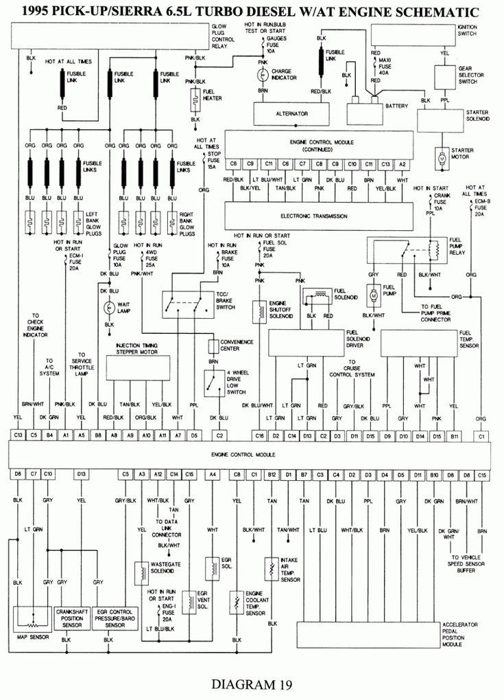 Engine Wiring Diagram Peugeot 6 Yaris Engine Wiring
