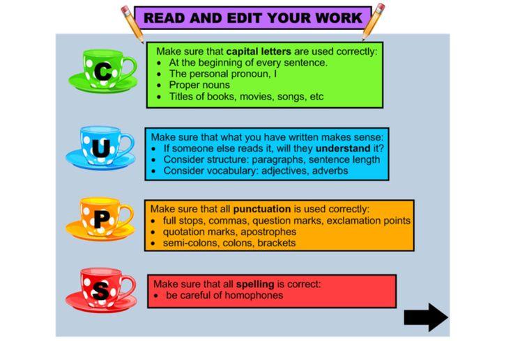 editing - part of NAPLAN preparation http://interactivelessons.com.au/