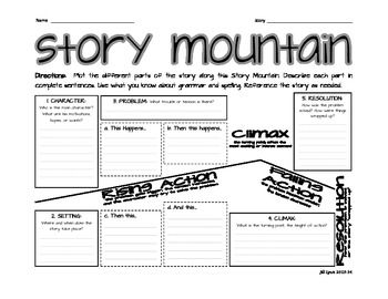 Clean and concise Story Mountain or Parts of Story graphic organizer for reading or writing. Kid-friendly language and fonts. Includes descriptions of rising action, climax, falling action, and resolution. Includes fill-in boxes for main character, setting, problem, plot, climax, and resolution.
