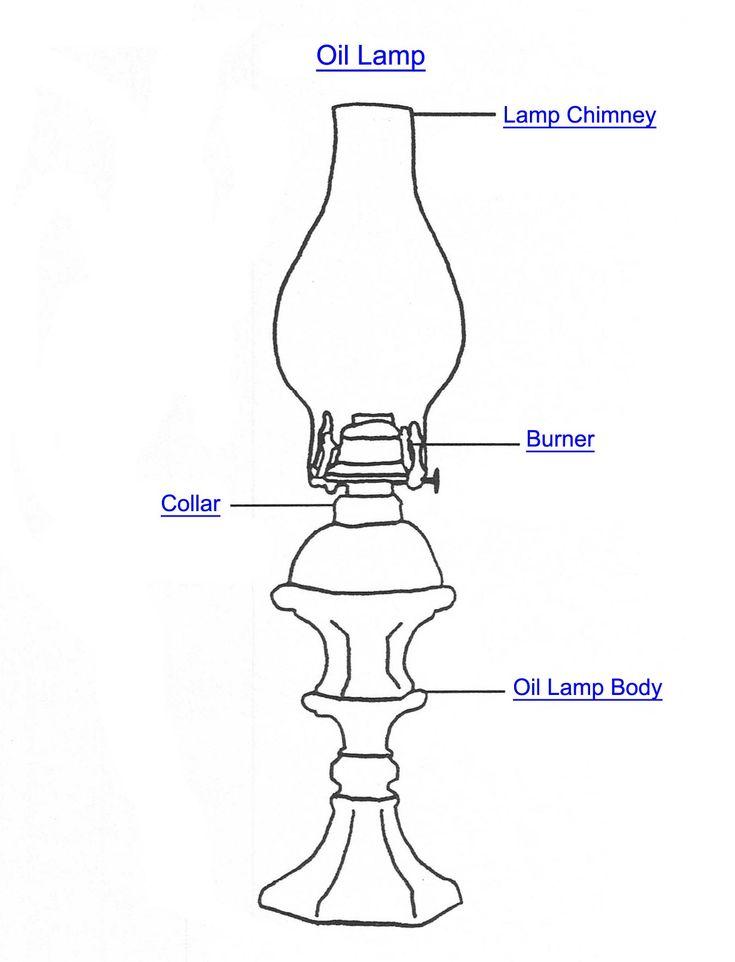 30 best images about lamp parts on pinterest