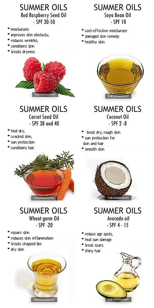 Use natural oils to protect your skin this summer. Natural oils not only provide the protection from sunburn as they contain natural SPF but will also moisturize and heal skin exposed to sun. SUMME…
