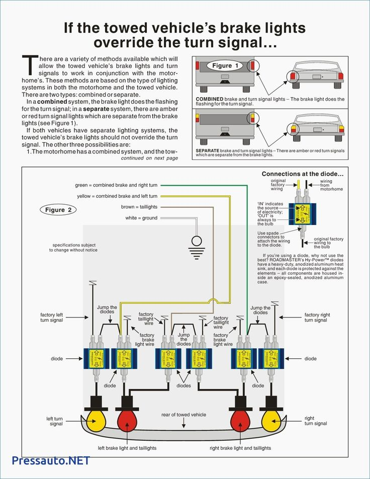 Grote Lights Wiring Diagram In 2021 Lights Types Of Lighting House Wiring