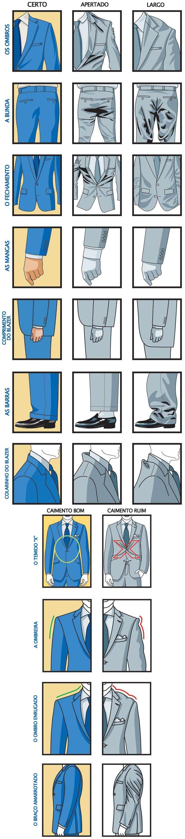 Guia de como um terno deve ficar no seu corpo Esse guia mostra perfeitamente…