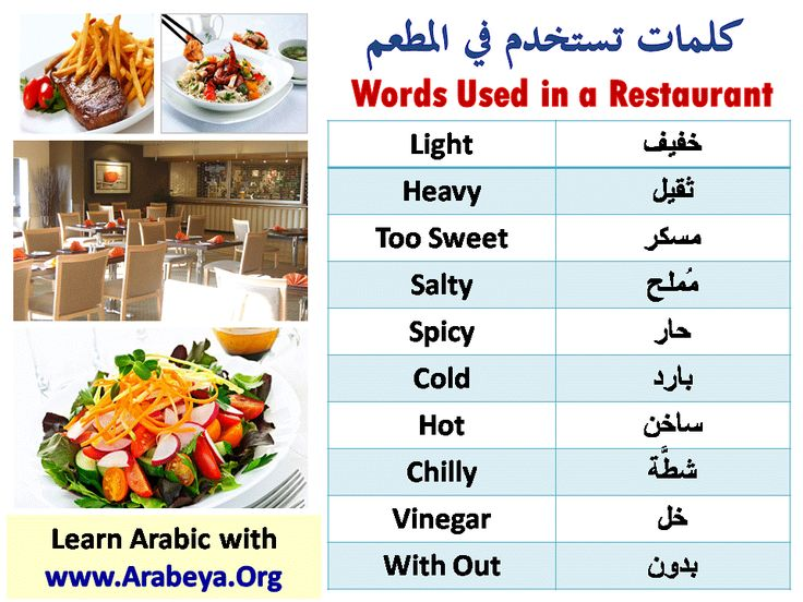 Spanish Restaurant Vocabulary: 89 Words and Phrases You ...