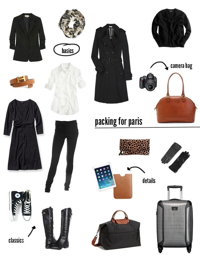 540 besten travel wardrobes an obsession bilder auf pinterest gep cktaschen ausfl ge und koffer. Black Bedroom Furniture Sets. Home Design Ideas
