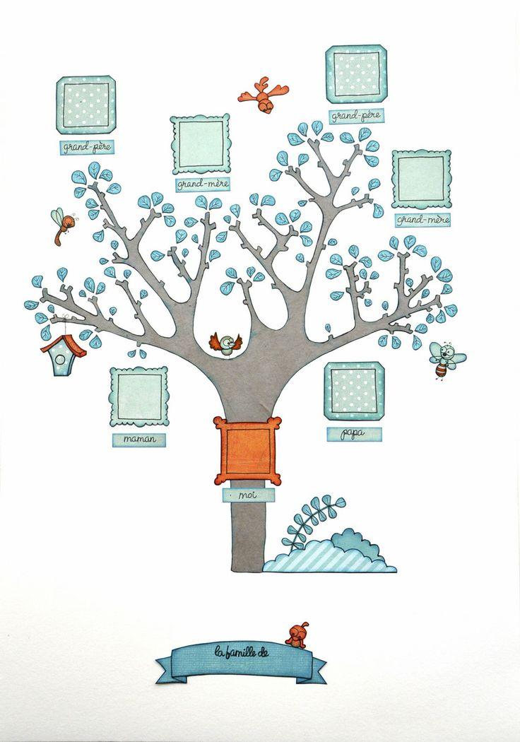 arbre g n alogique artisanal personnalis pour b b par les petits pois sont bleus d coration. Black Bedroom Furniture Sets. Home Design Ideas
