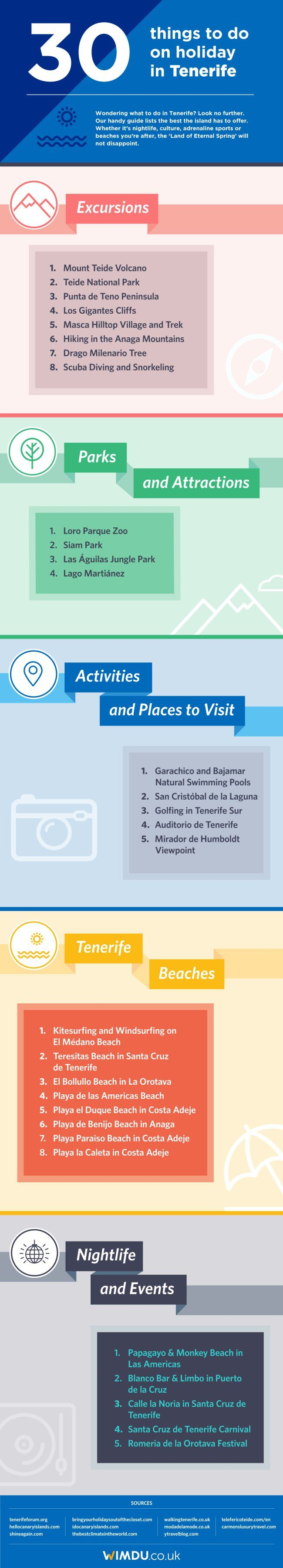 30 Things To Do In Tenerife infographic