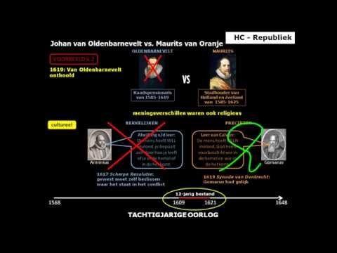 Historische Context Republiek - deel 4 - YouTube