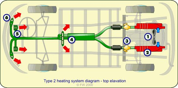 49 best wheels i want images on pinterest old school for Best type of heating system