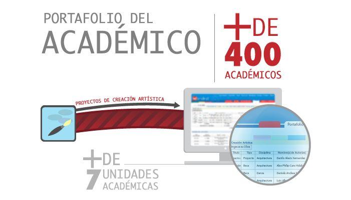 Académicos ya pueden registrar proyectos de Creación Artística en Portafolio Académico. Ver más en http://uchile.cl/u96471