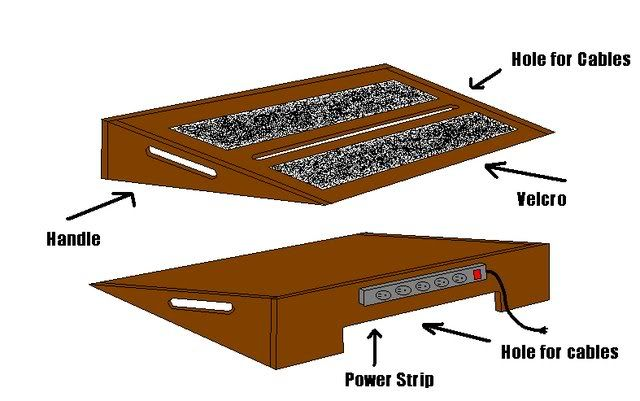 pedalboard plans - Google Search (With images ...