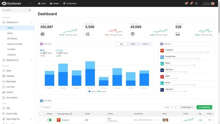 Yookits Free Bootstrap 4 Admin Templates Meet React Vue In 2020