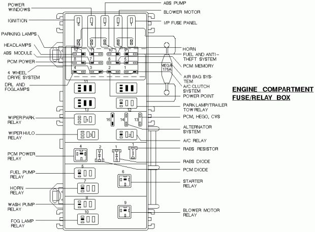 airbag wiring diagram for 2002 ford ranger - electrical drawing wiring  diagram •  electrical drawing wiring diagram