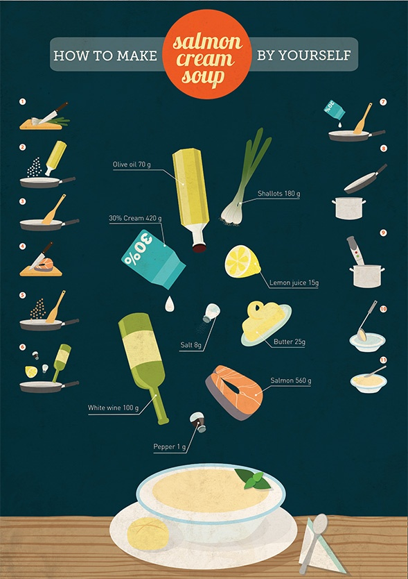 You'll need a ladle for this Salmon Cream Soup infographic recipe. Get a great ladle in our Premium Kitchen Utensils Set here http://amzn.to/2f3dc73.