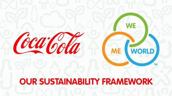 aggregate planning coca cola The coca-cola company nears completion of us refranchising plan with letter of intent for territory in northeast press releases.