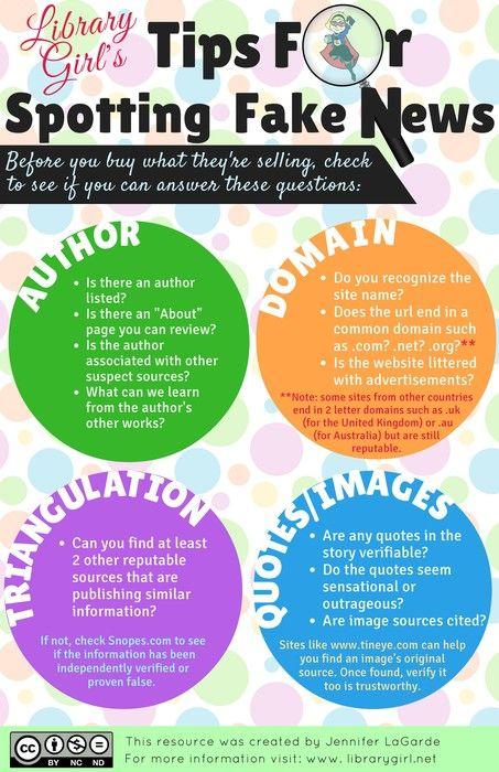 GCS School Library Media News | Smore