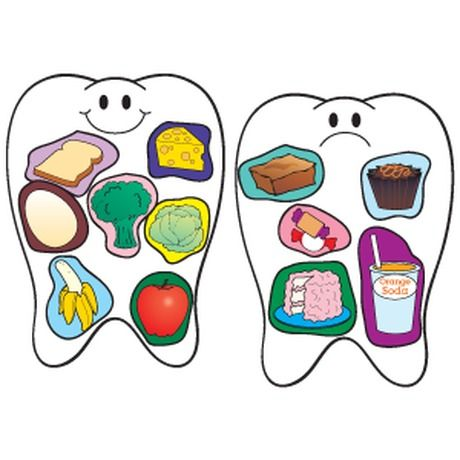 Healthy or Unhealthy?  Draw a happy face on one tooth and a sad face on the remaining tooth. Then cut out the teeth. Also cut out a variety of healthy and unhealthy food items from grocery store circulars or magazines and place them in a bag. Gather youngsters around the teeth. Then have a child choose an item from the bag. Help her decide if the item is healthy or unhealthy for teeth; then prompt her to place the item on the appropriate tooth