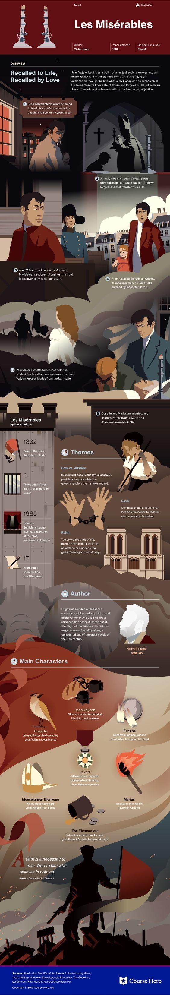 Les Miserables Infographic