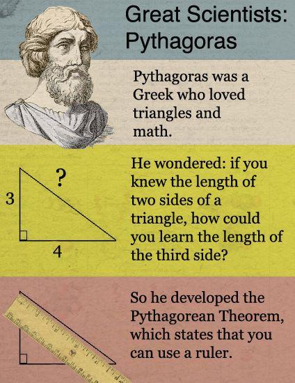 PythagorasFunny Pics, Teaching, Pythagorean Theorem, Homeschool Jokes, Funny Stuff, Fake Science, Geometry, Funny Math, Math Jokes