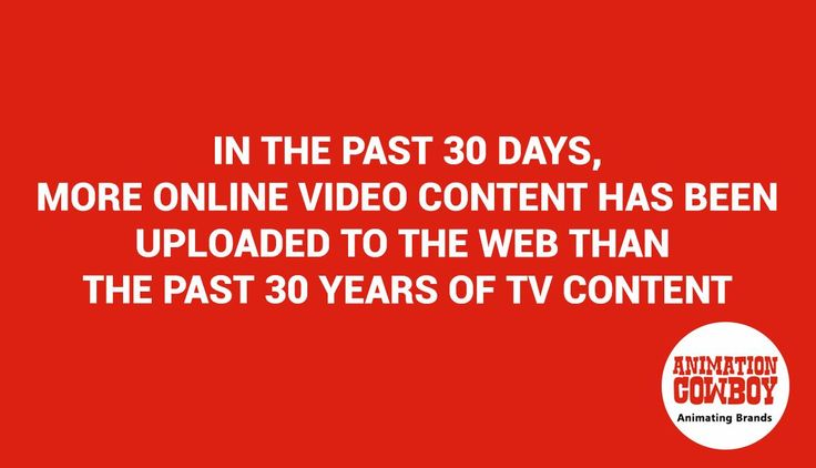 In the past 30 days, more online video content has been uploaded to the web than the past 30 years of TV content.
