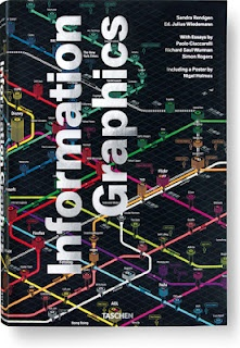 """""""Information Graphics,"""" a book by art historian Sandra Rendgen, explores """"the four key aspects of visualizing data — Location, Time, Category, and Hierarchy"""" through stunning examples of detailed graphics: Graphic Design, Worth Reading, Books Worth, Design Books, Infographics, Complex Ideas, Bags"""
