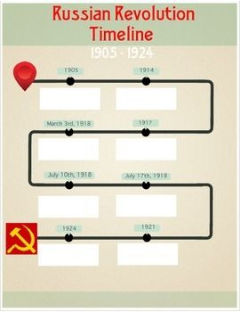 Russian Revolution Timeline Activity:  Match dates with events in the Russian Revolution 1905 - 1924  Excellent activity for unit on Russian Revolution Total Pages 2  Teaching Duration 45 Minutes