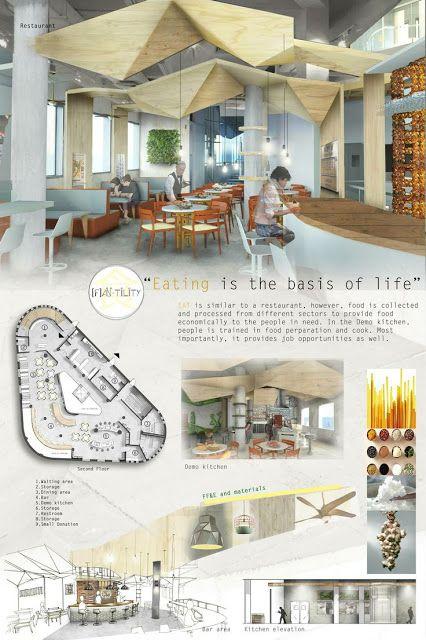 7 Ejemplos de panel resumen: Cafeteras, hoteles y restaurantes - Recursos  Interior: Autocad