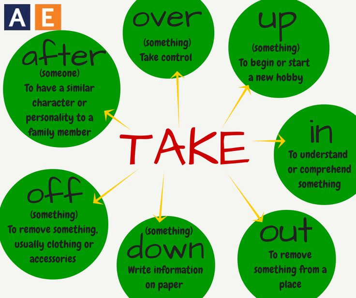 Phrasal verbs with TAKE by #americanenglishatstate