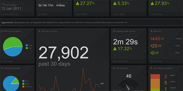 Geckoboard Real-Time Online Status Dashboard has Launched - http://infosthetics.com/archives/2011/02/geckoboard_realtime_online_dashboard_has_launched.html