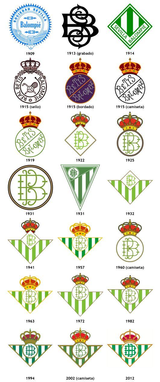 Real Betis club badge evolution
