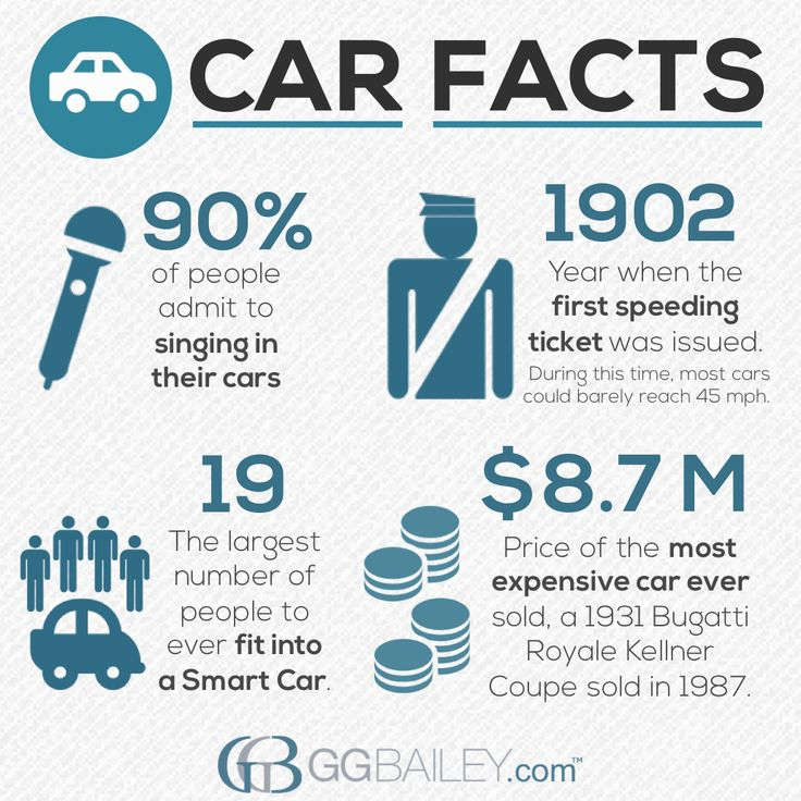 facts about cars 15 best fun facts images on pinterest cars car facts and