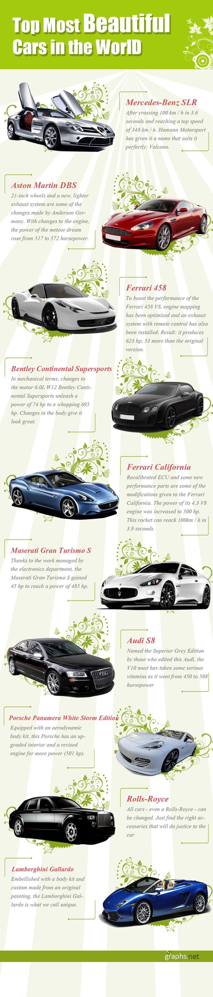 Top Best Luxury Cars List Ideas On Pinterest A Class Benz