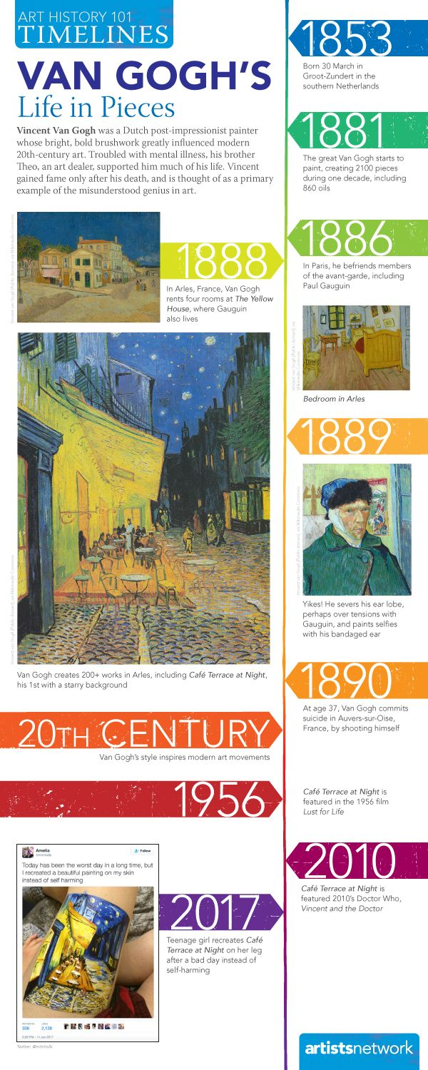 best ideas about art history art history lessons van gogh s life in pieces