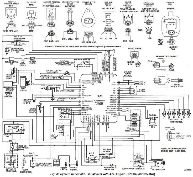 diagrama el u00e9ctrico y conectores del motor jeep xj 1991